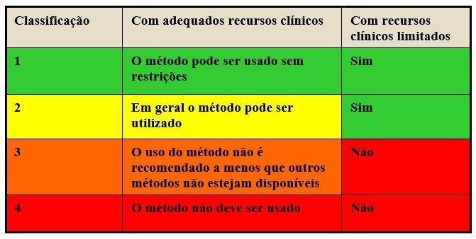 criterios médicos 01
