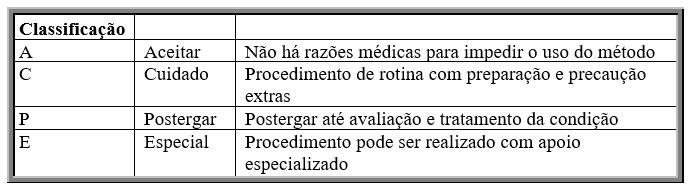 critérios médicos 02
